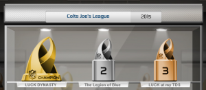 Joe's_League_top-tier_standings.png